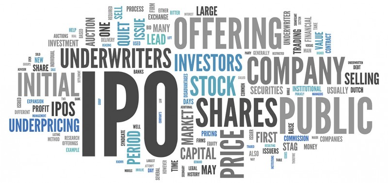 Image result for IPO word cloud